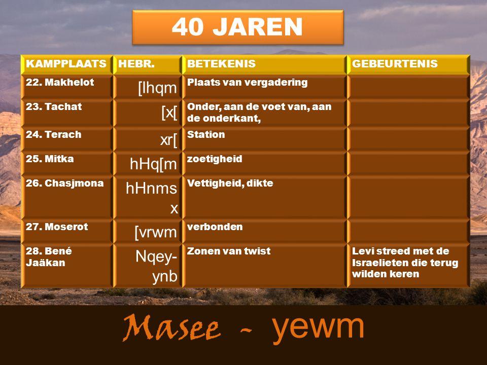 40 JAREN [lhqm [x[ xr[ hHq[m hHnmsx [vrwm Nqey-ynb KAMPPLAATS HEBR.